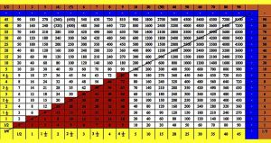 Tsinghua-multiplcation-table converted-to-numbers